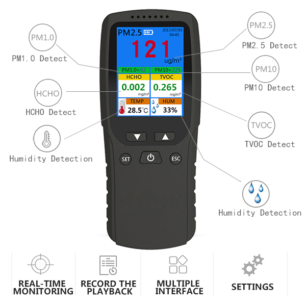 Air Quality Monitor 2